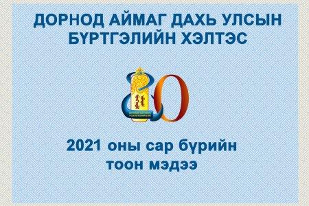 Төсвийн гүйцэтгэлийн 2021оны 01-р сарын мэдээ
