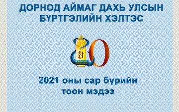2021 оны 02 -р сарын тоон мэдээ