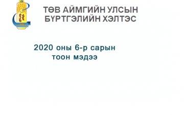 2020 оны 6-р сарын  тоон мэдээ.
