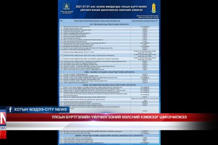 """""""Улсын бүртгэлийн үйлчилгээний хөлсний хэмжээг шинэчлэн тогтоох тухай"""" 230 дугаар тогтоолыг 2021 оны 07 дугаар сарын 01-ний өдрөөс эхлэн дагаж мөрдөнө"""
