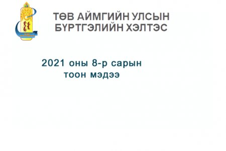 2021 оны 8-р сарын өргөдөл, гомдлын тоон мэдээ.