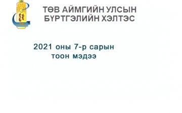 2021 оны 7-р сарын өргөдөл, гомдлын тоон мэдээ.