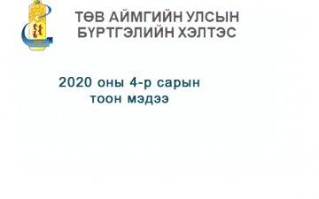 2020 оны 4-р сарын  тоон мэдээ.