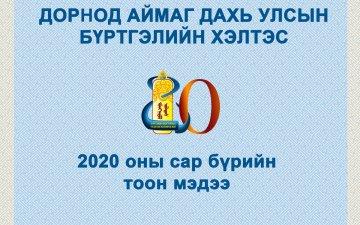 2020 оны 05 -р сарын тоон мэдээ.