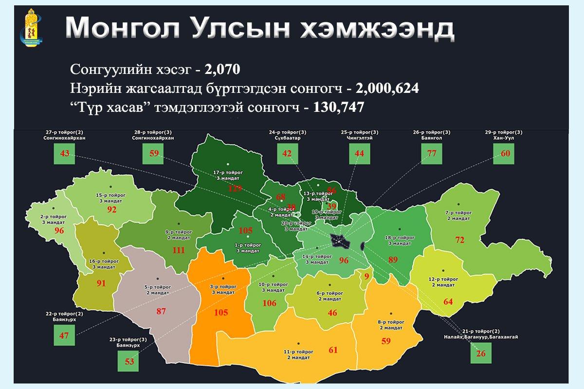 Монгол Улсын Их Хурлын 2020 оны ээлжит сонгуульд оролцох сонгогчдын тоон мэдээ