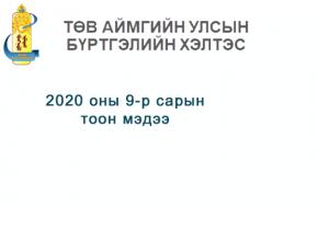 2020 оны 9-р сарын өргөдөл, гомдлын тоон мэдээ.