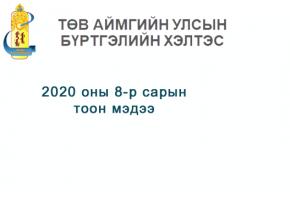 2020 оны 8-р сарын өргөдөл, гомдлын тоон мэдээ.