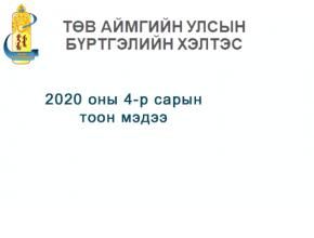 2020 оны 4-р сарын өргөдөл, гомдлын тоон мэдээ.